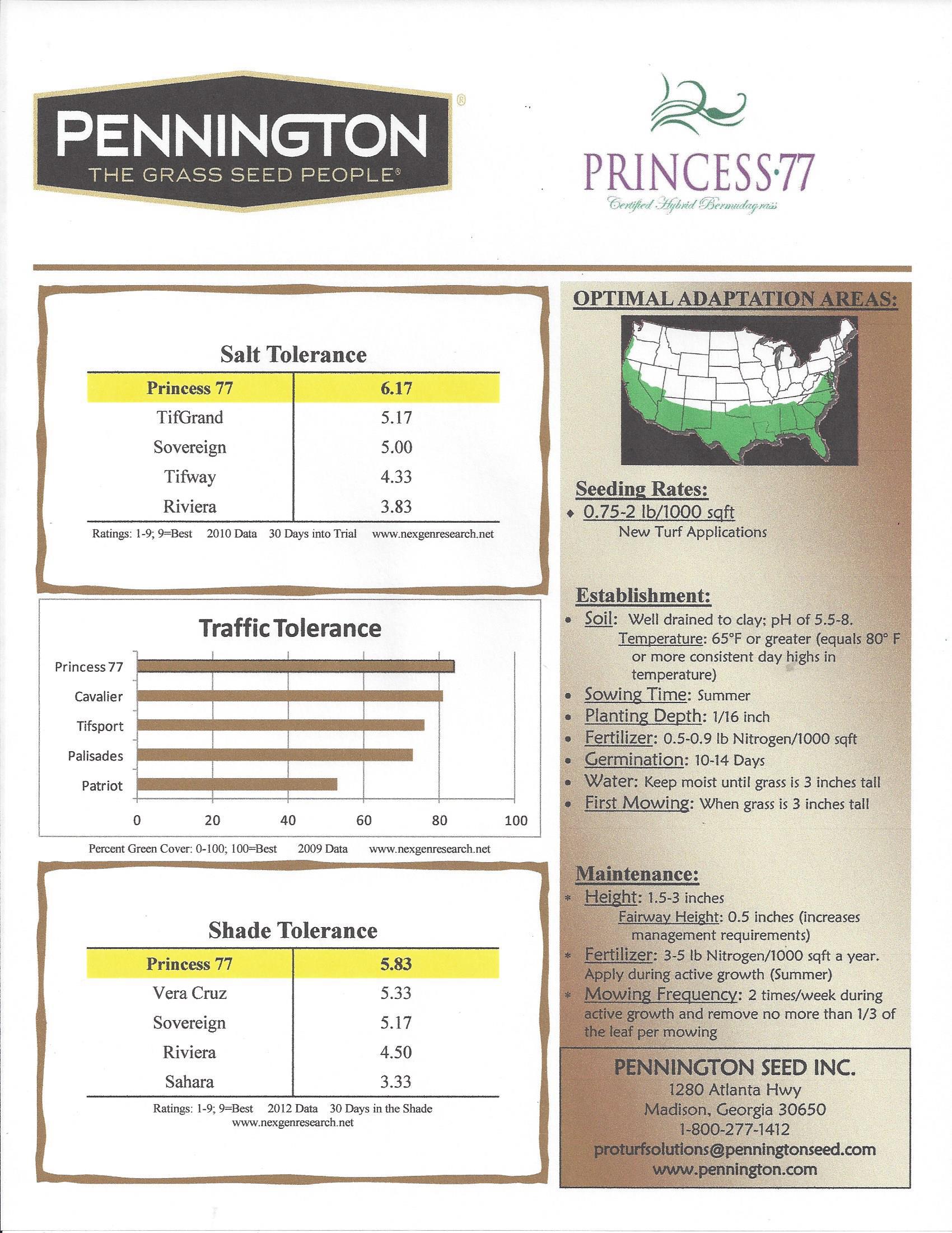 Tech Sheet Page 2
